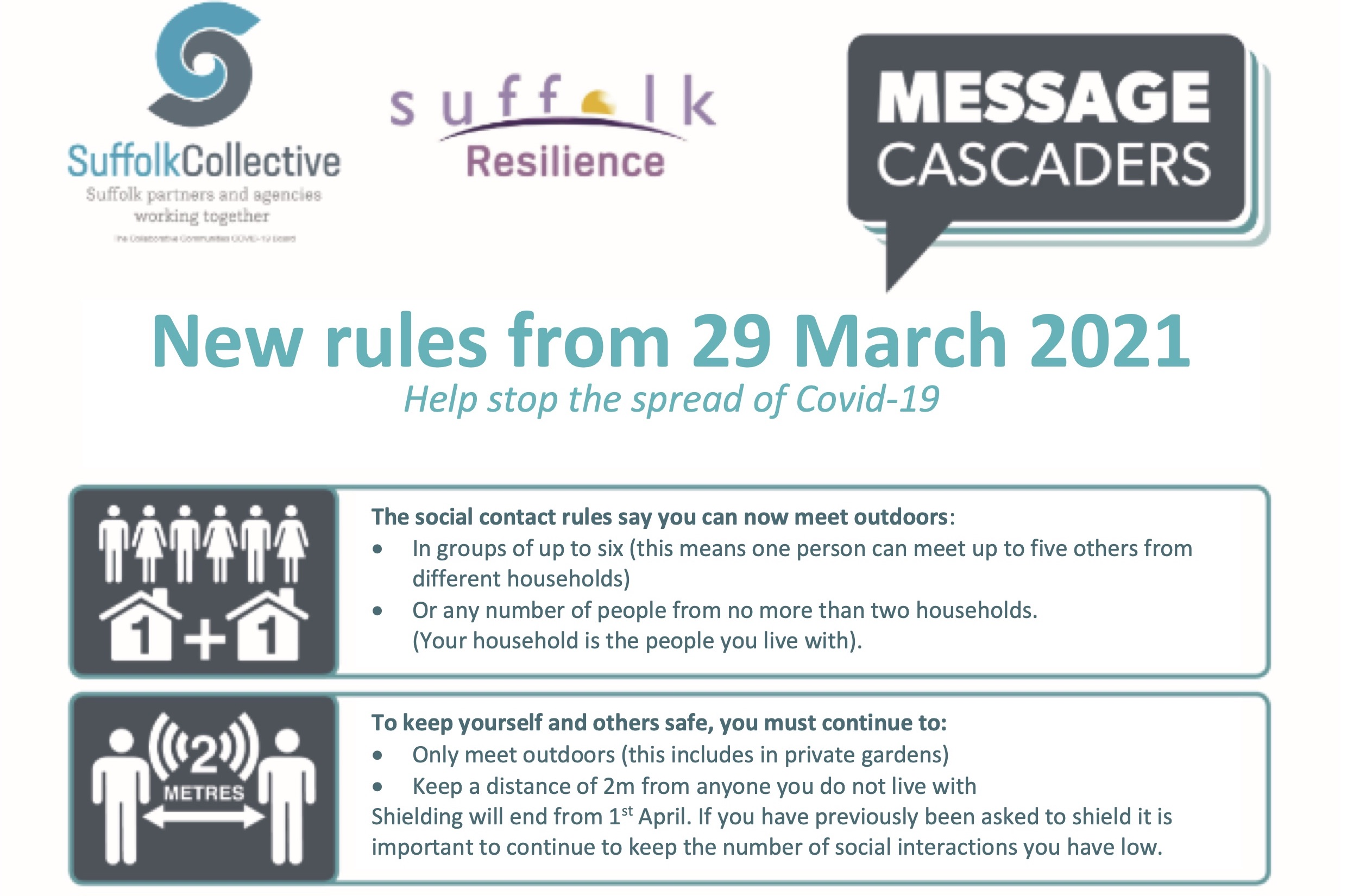 New Covid rules from 29th March