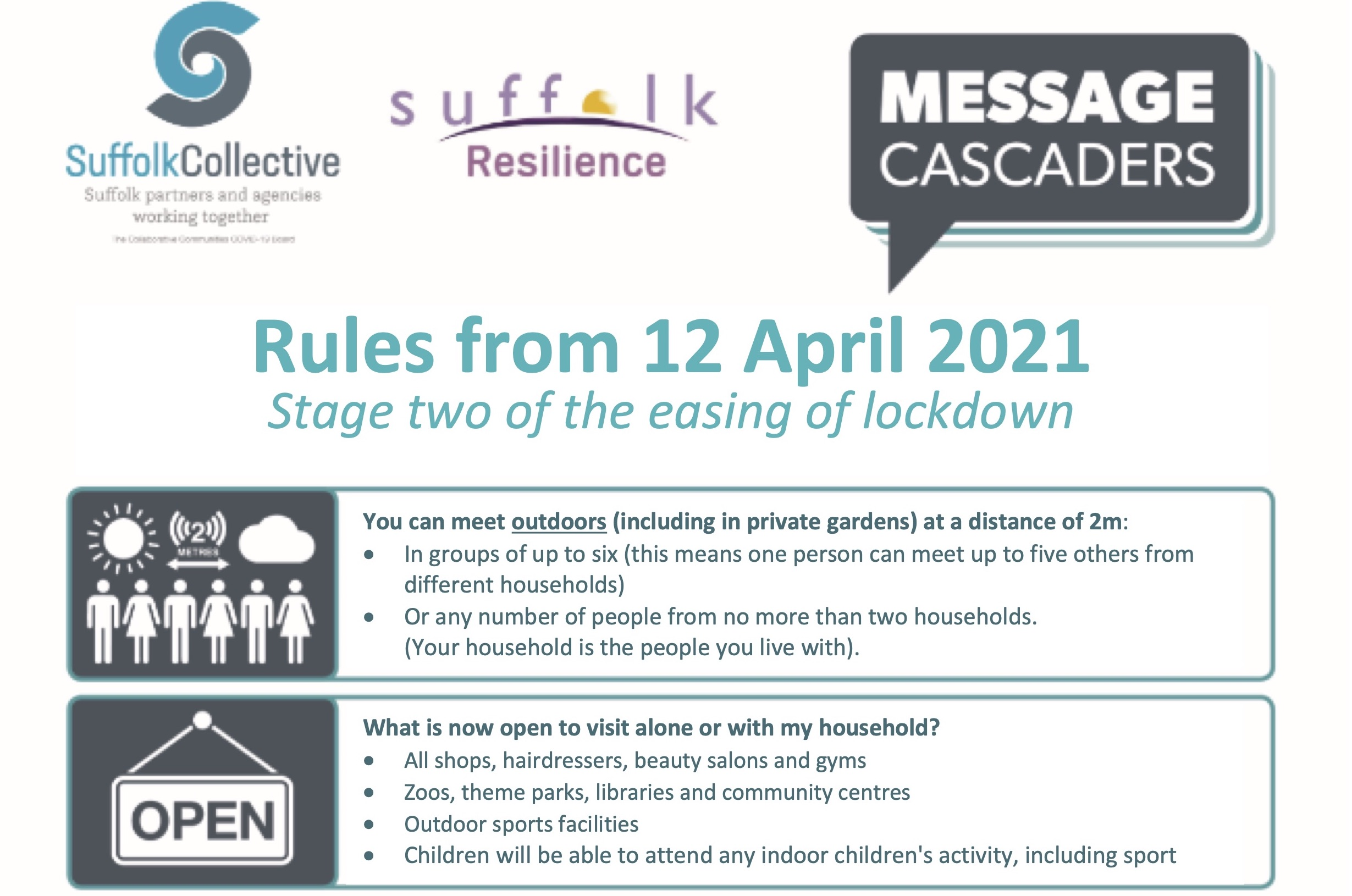 Stage 2 Lockdown Rules from 12th April
